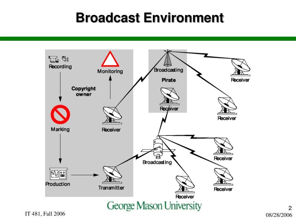 Broadcast Environment