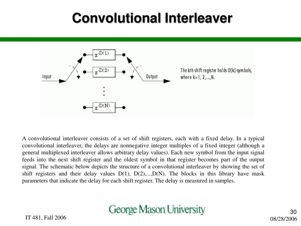Convolutional Interleaver