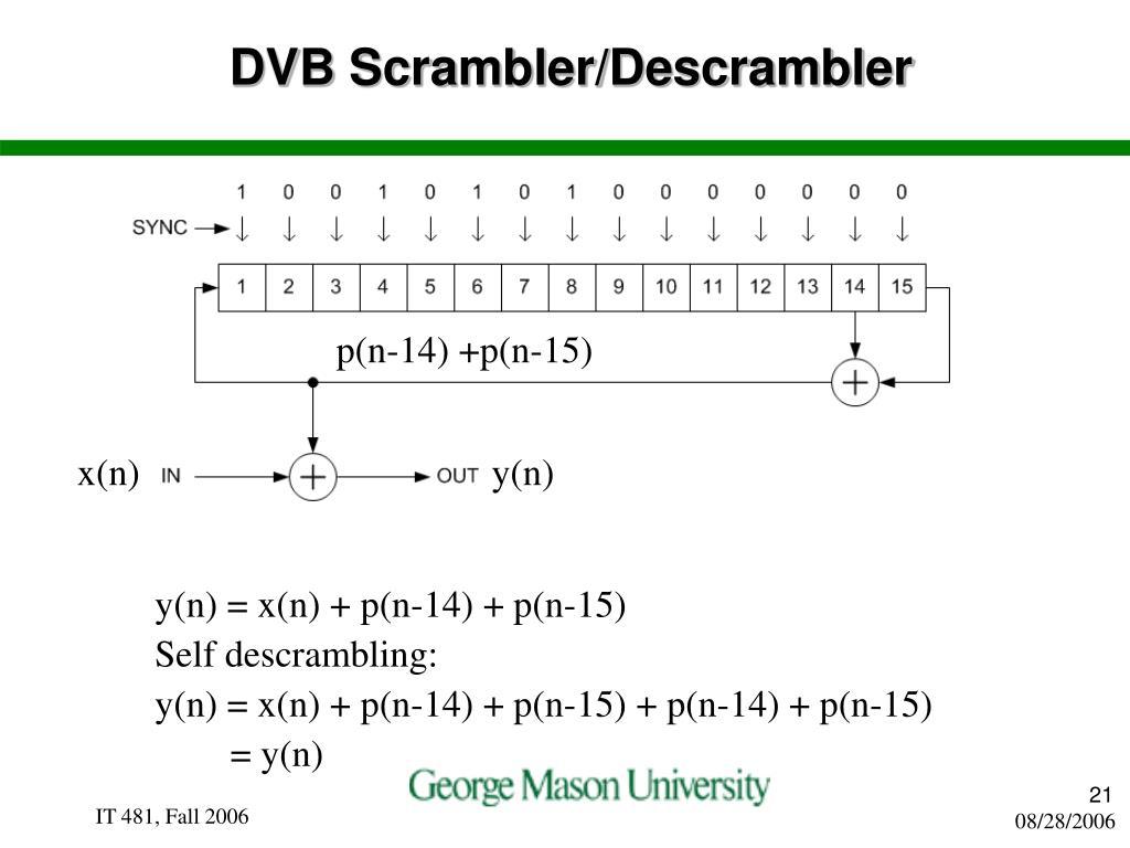 DVB Scrambler/Descrambler