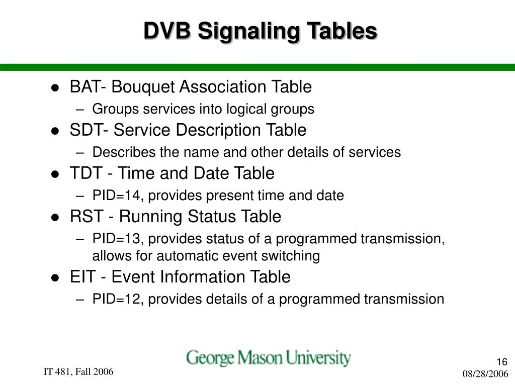 DVB Signaling Tables