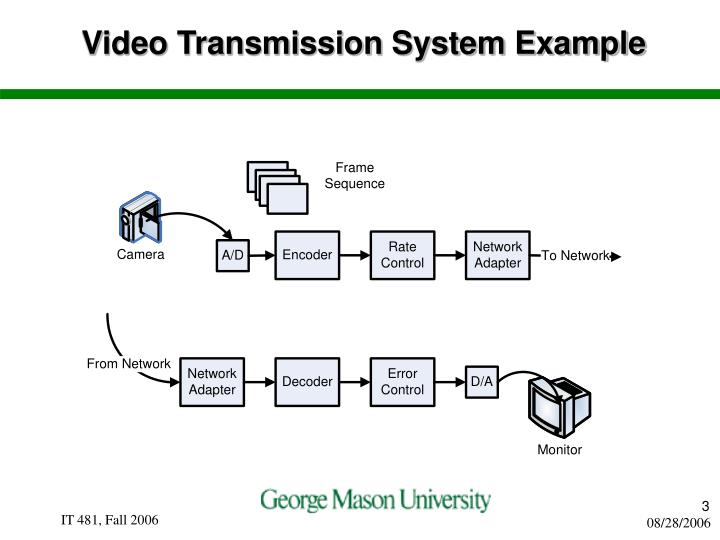 Video transmission system example