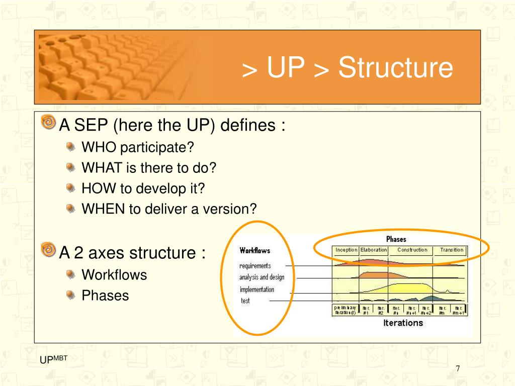 > UP > Structure