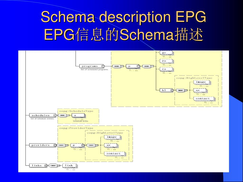 Schema description EPG