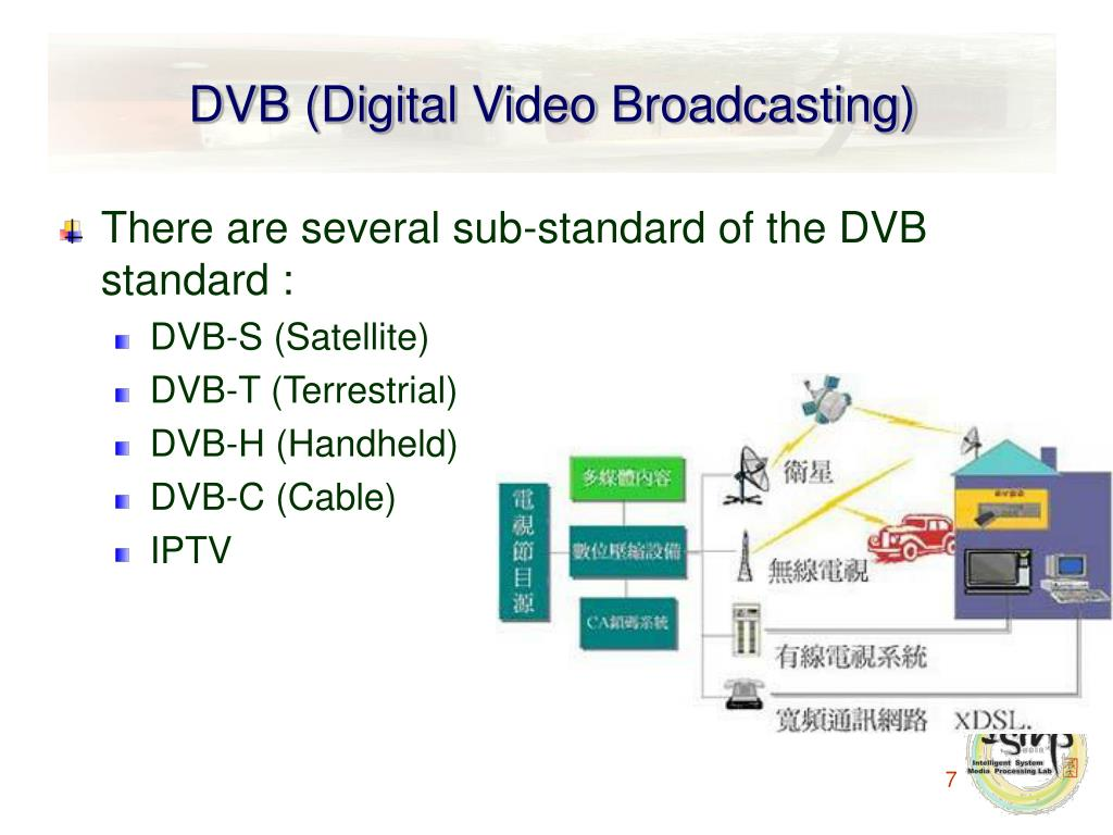 DVB (Digital Video Broadcasting)