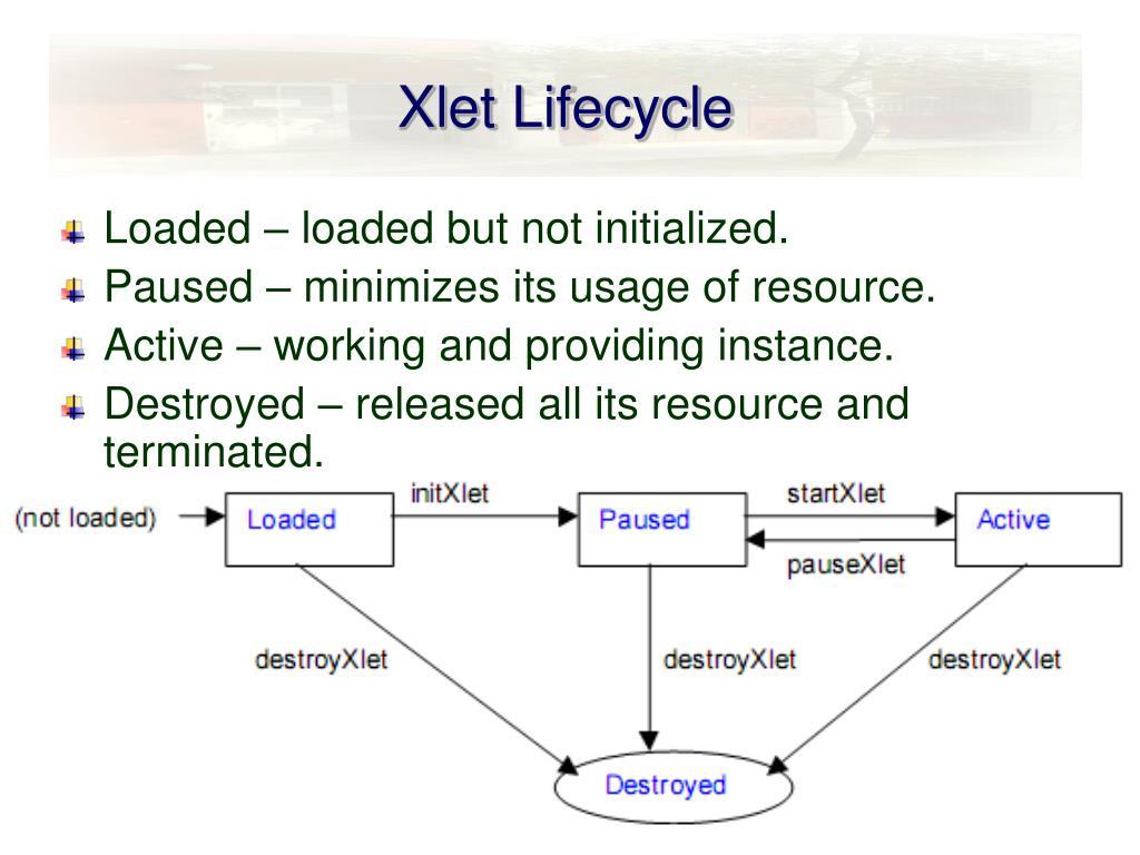 Xlet Lifecycle