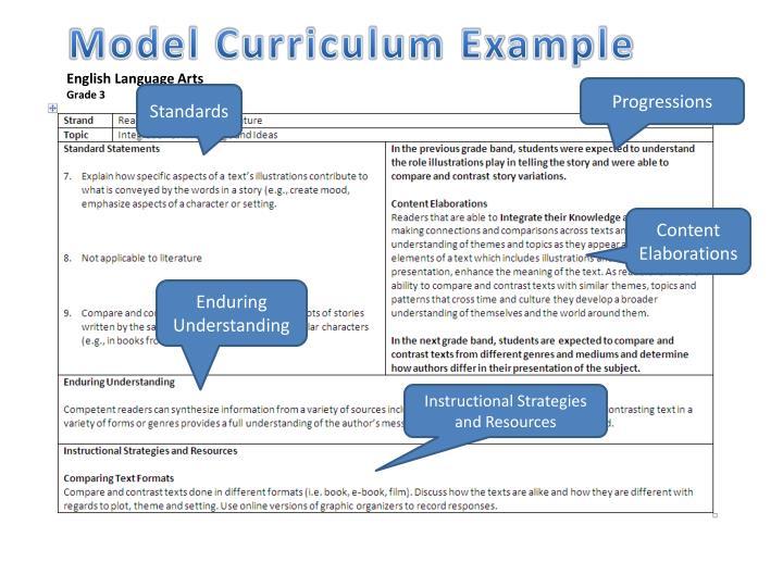 Model Curriculum Example
