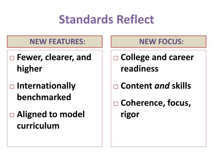 Standards Reflect
