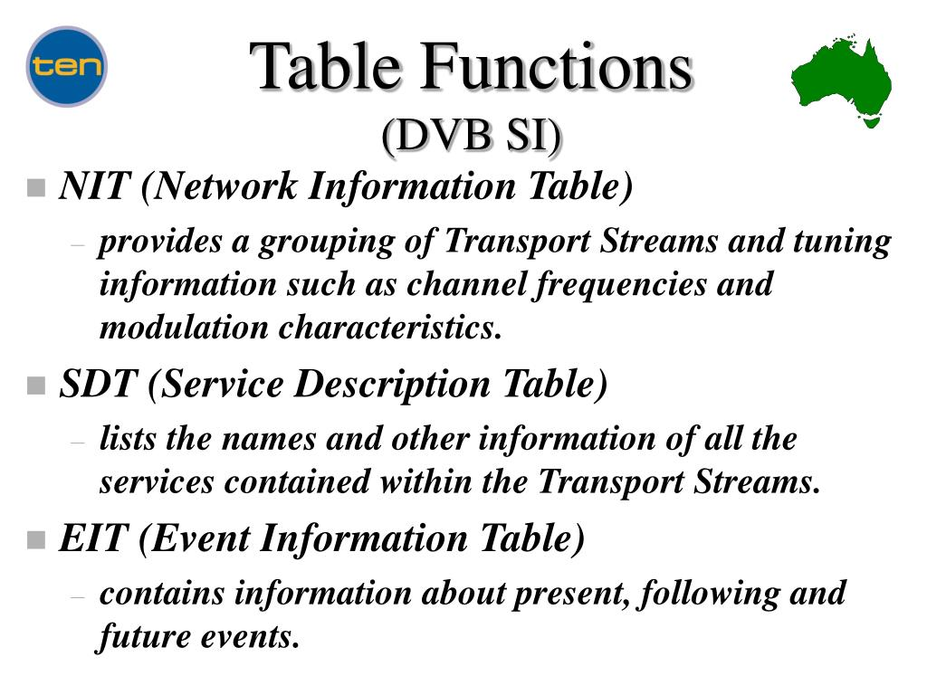 Table Functions