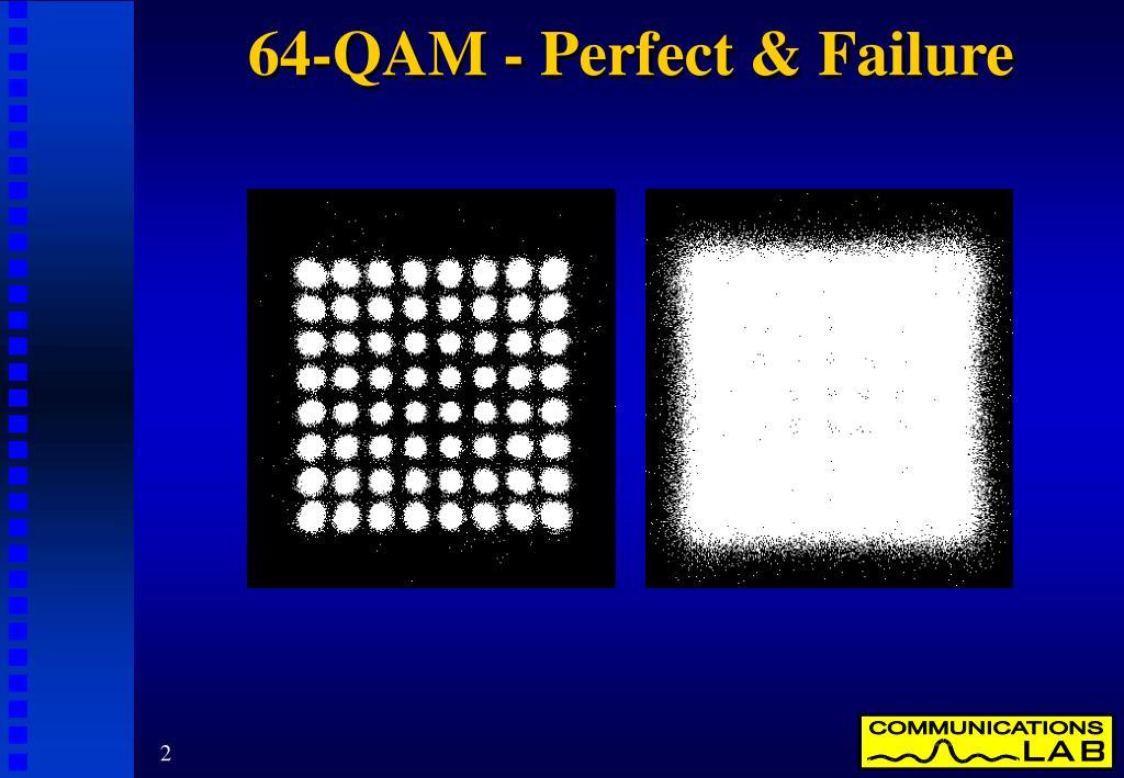 64-QAM - Perfect & Failure