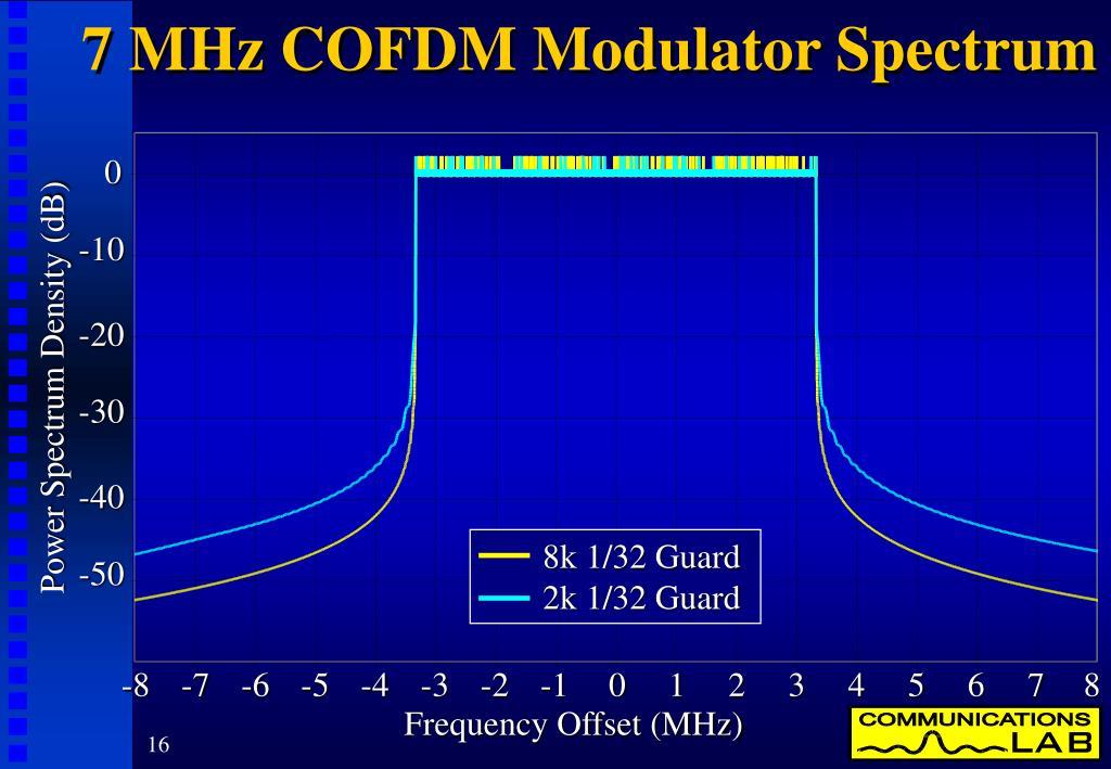 7 MHz COFDM Modulator Spectrum