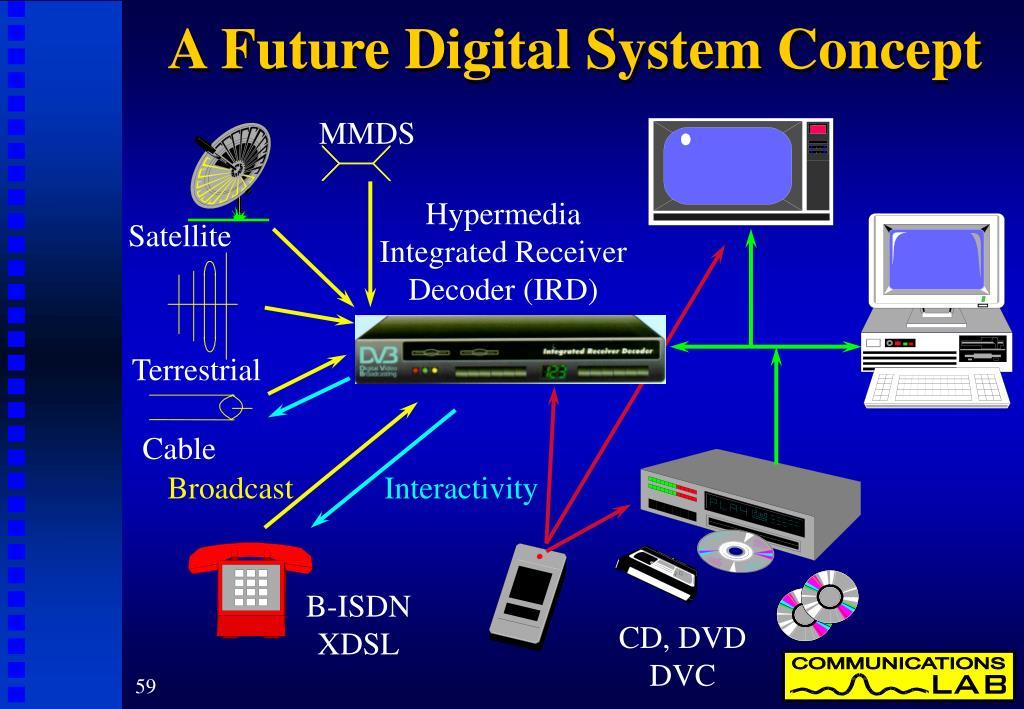 A Future Digital System Concept
