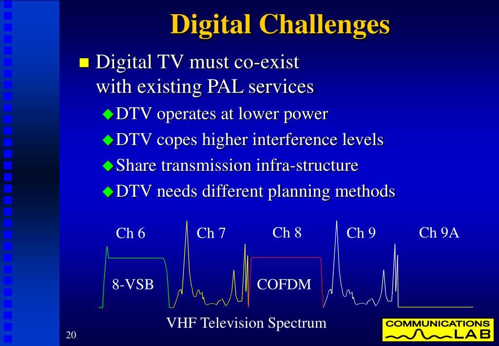 Digital Challenges