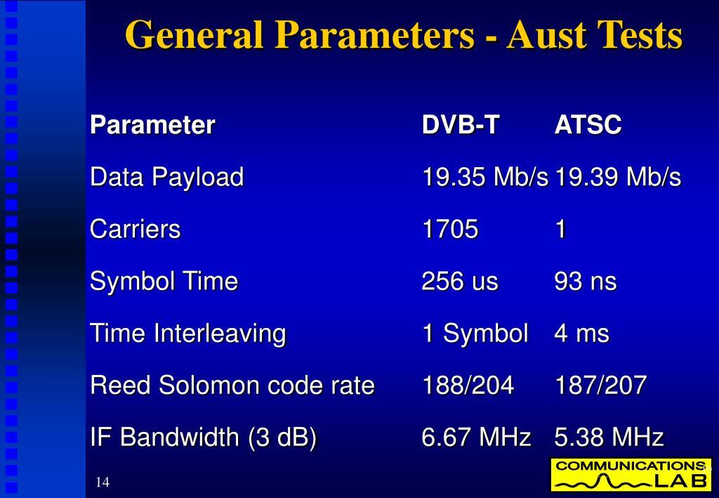 General Parameters - Aust Tests