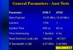 general parameters aust tests