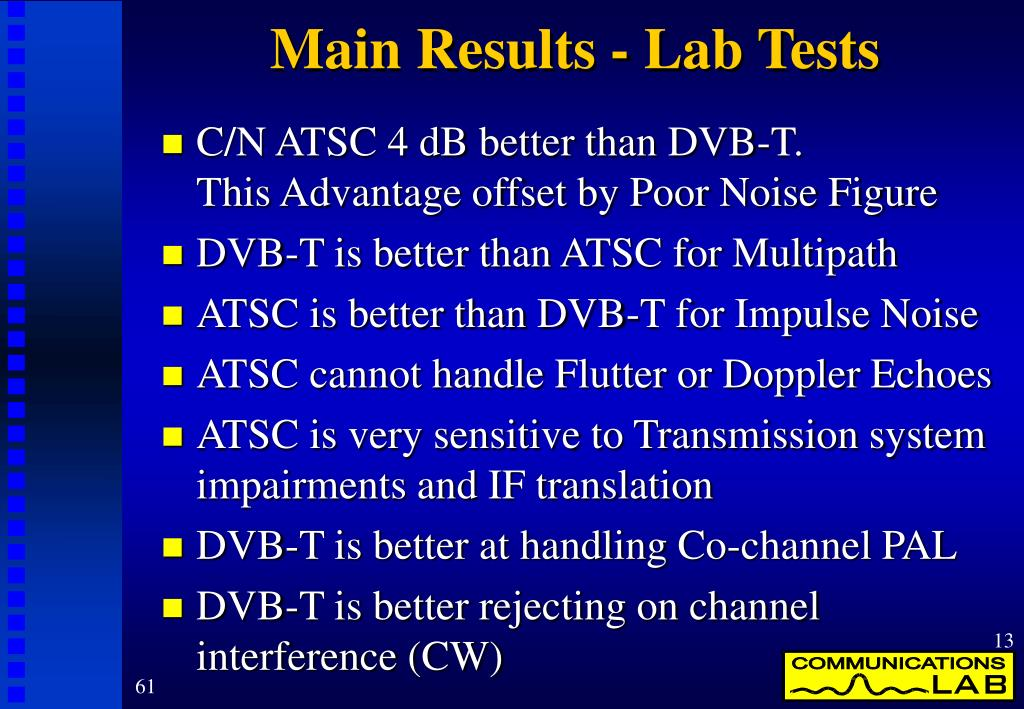 Main Results - Lab Tests