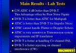 main results lab tests