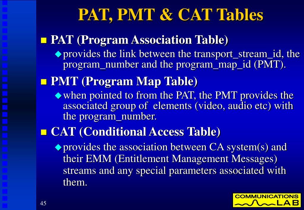 PAT, PMT & CAT Tables
