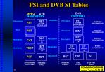 psi and dvb si tables