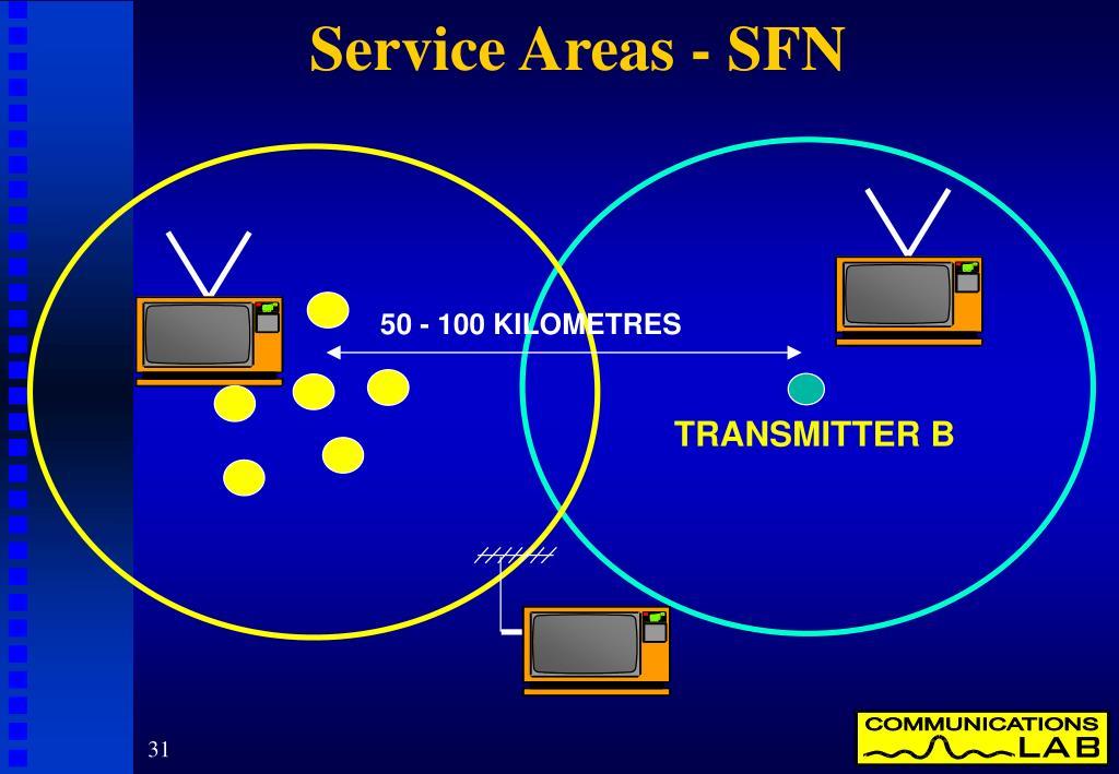 Service Areas - SFN