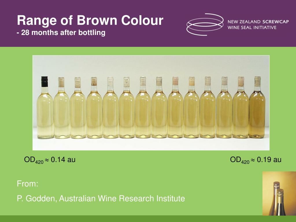 Range of Brown Colour