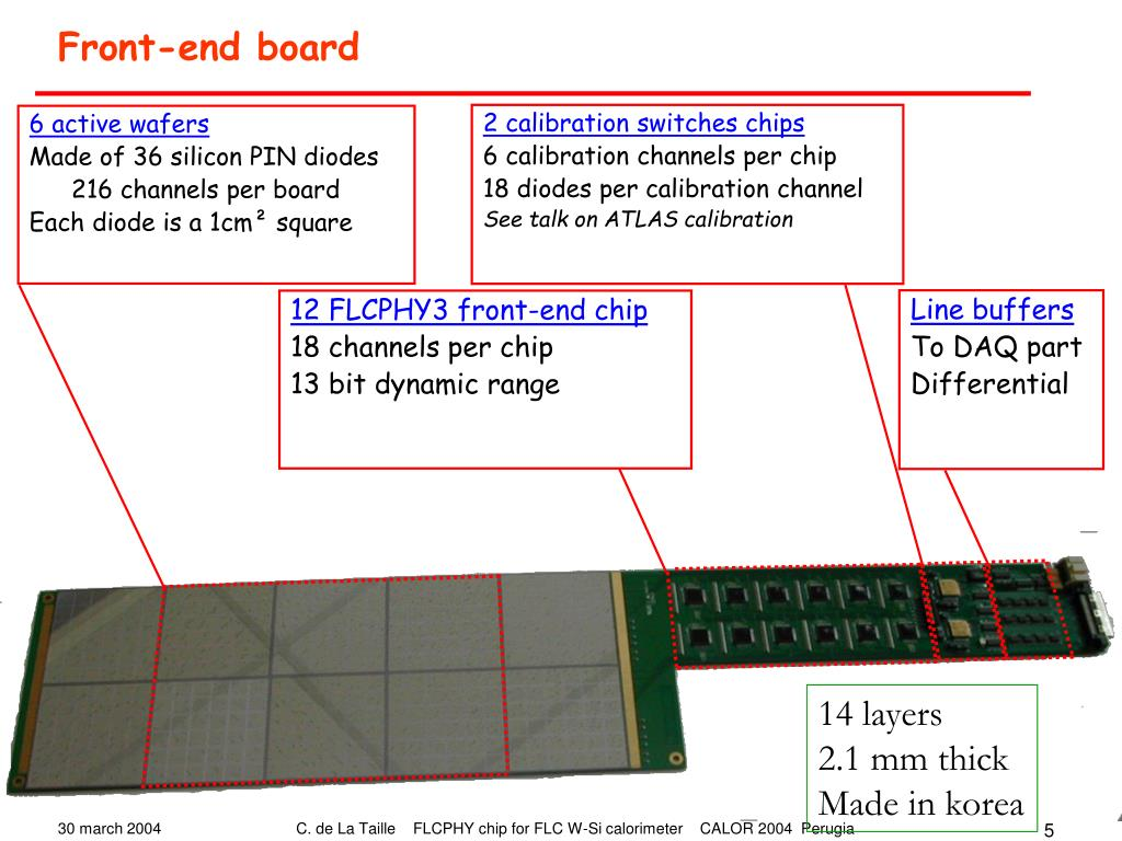 2 calibration switches chips