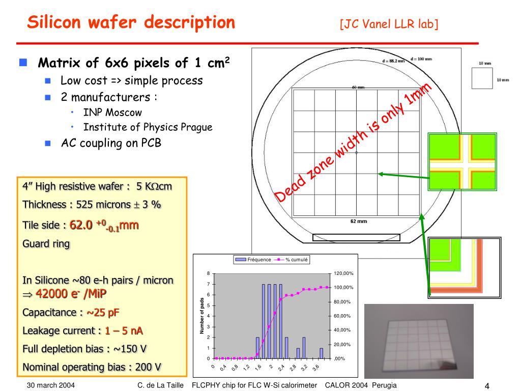 Silicon wafer description