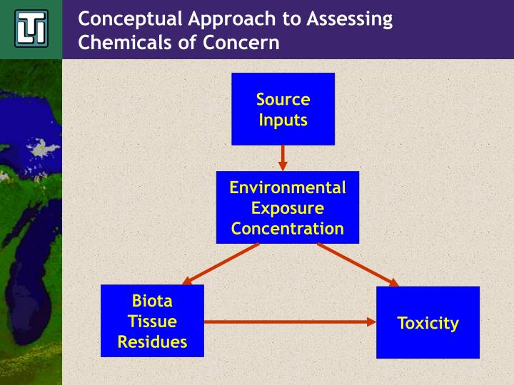 Conceptual approach to assessing chemicals of concern