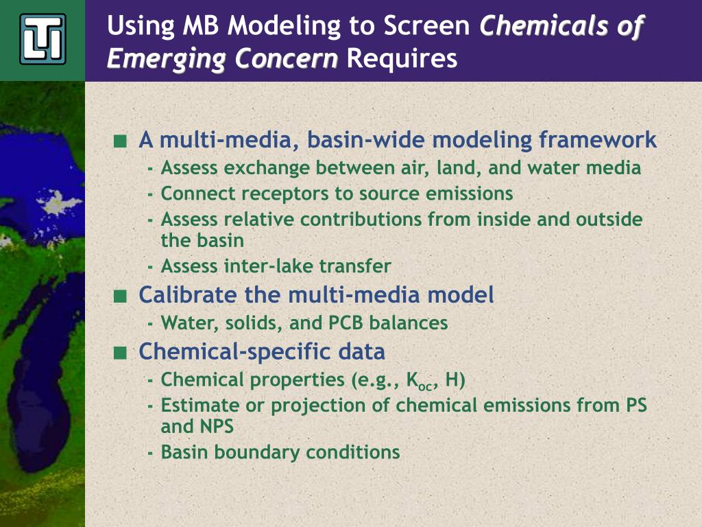 Using MB Modeling to Screen