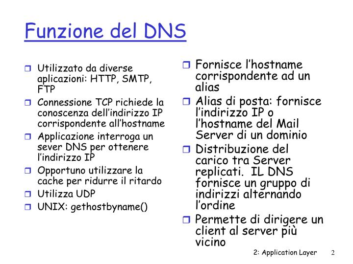 Funzione del DNS