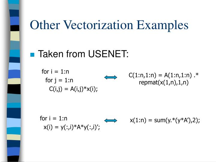 Other Vectorization Examples