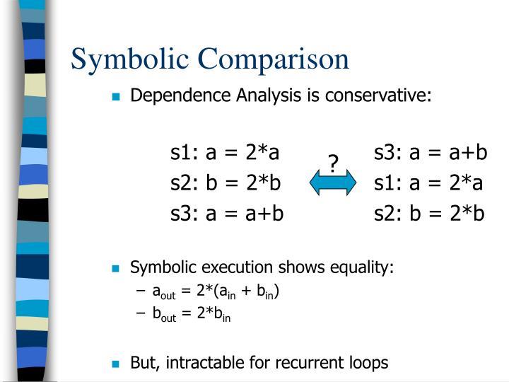 Symbolic Comparison