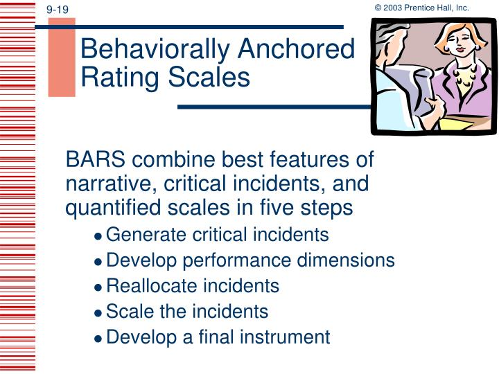 Behaviorally Anchored