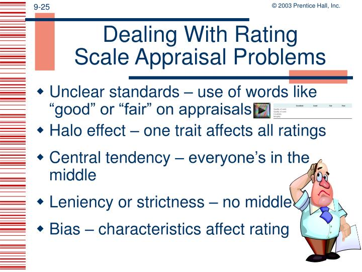 Dealing With Rating