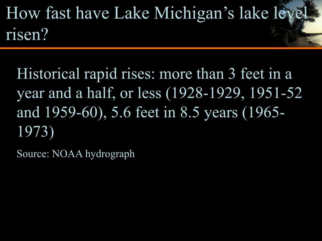 How fast have Lake Michigan's lake level risen?