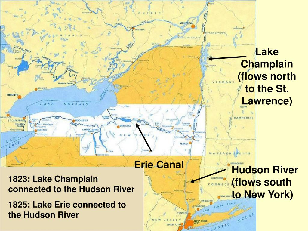 Lake Champlain (flows north to the St. Lawrence)