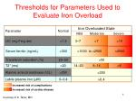 thresholds for parameters used to evaluate iron overload