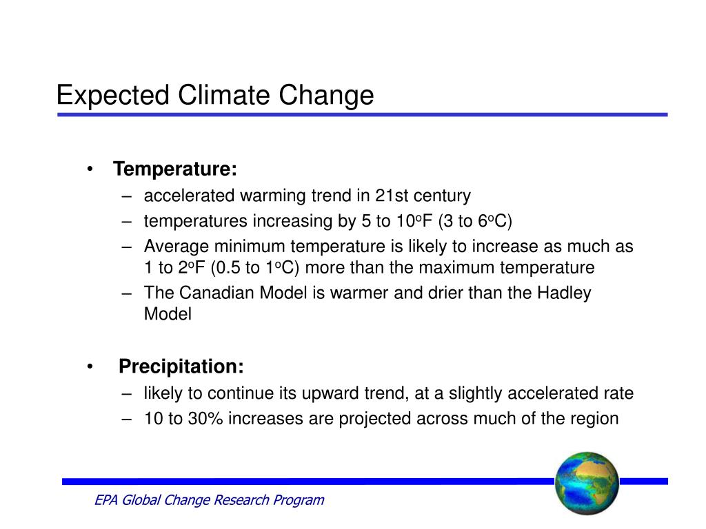 Expected Climate Change