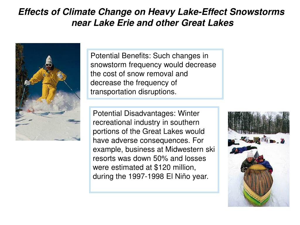 Effects of Climate Change on Heavy Lake-Effect Snowstorms