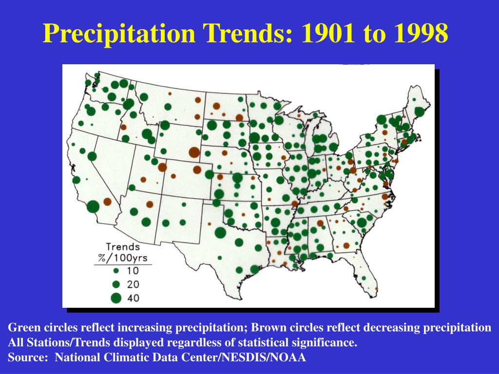 Precipitation Trends: 1901 to 1998