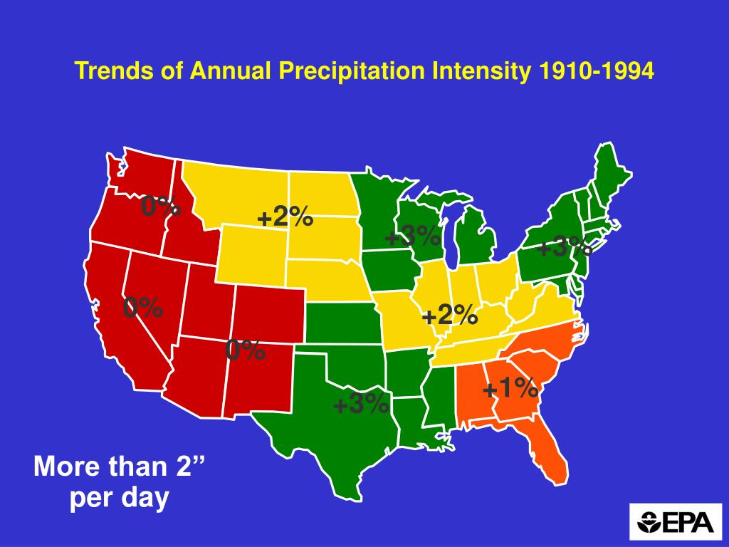 Trends of Annual Precipitation Intensity 1910-1994