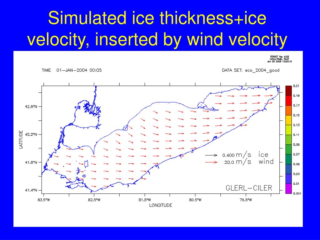 Simulated ice thickness+ice velocity, inserted by wind velocity