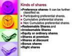 kinds of shares