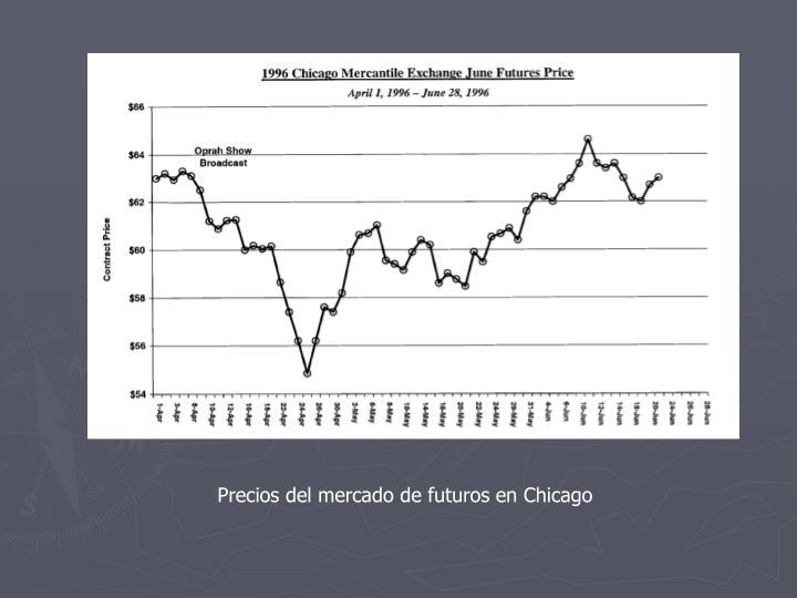 Precios del mercado de futuros en Chicago