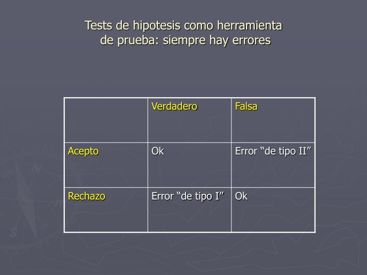 Tests de hipotesis como herramienta