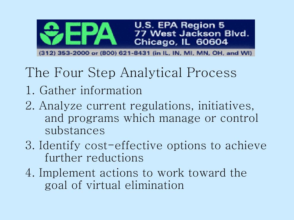 The Four Step Analytical Process