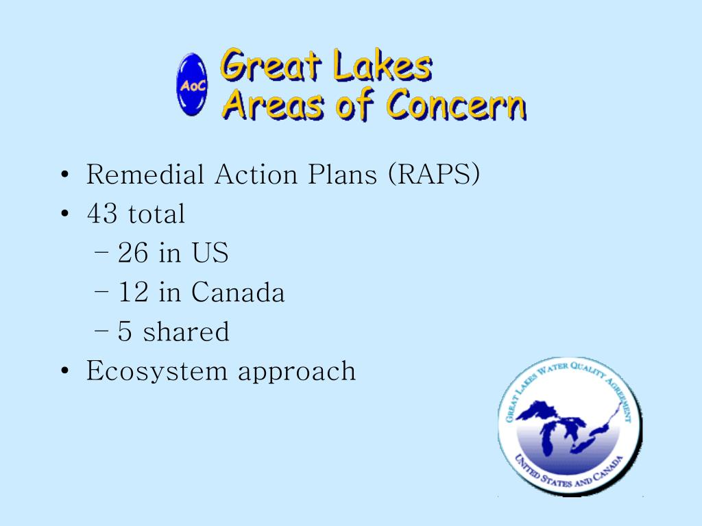 Remedial Action Plans (RAPS)