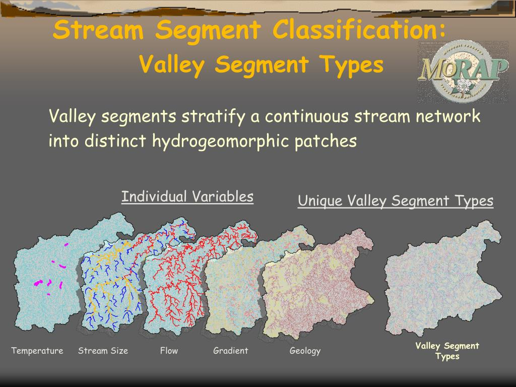 Valley Segment Types