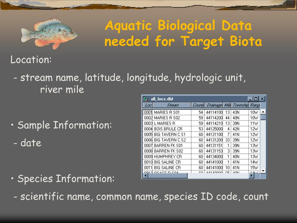 Aquatic Biological Data