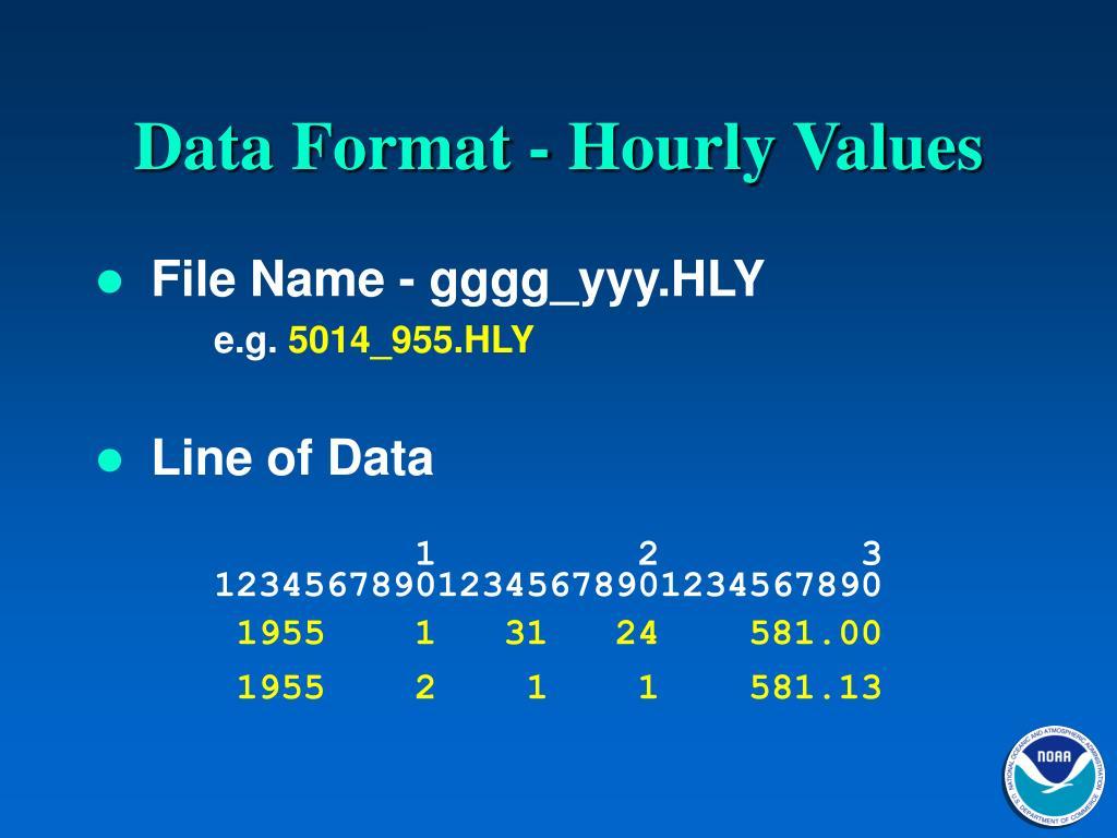 Data Format - Hourly Values