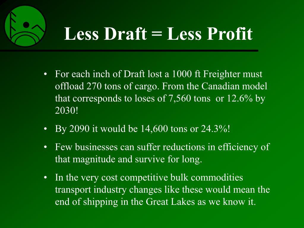 Less Draft = Less Profit
